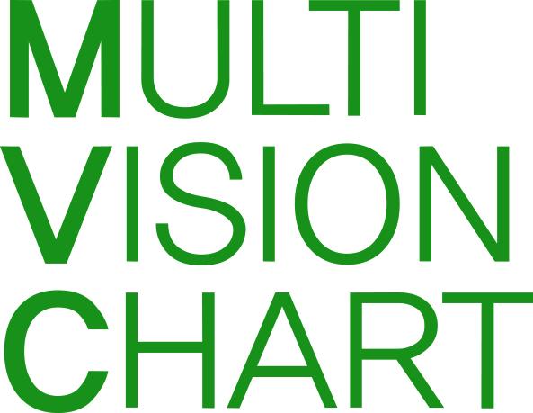multivisionchart